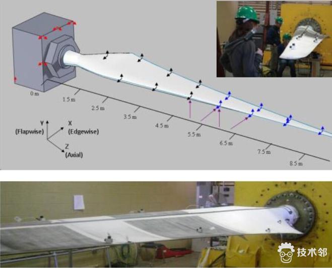 重力和结构方向对模态测试的影响